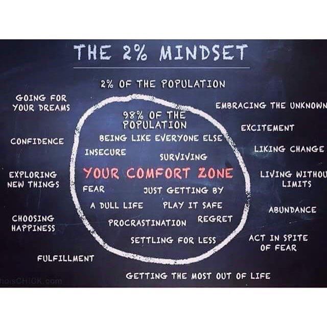 The 2% mindset vs 98% mindset - Millionaires Money